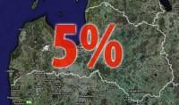Īrijas rezidentiem nav jāiesniedz ienākumu deklarācija Latvijā