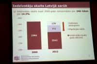 """Cēsīs sākas konference """"Latvieši pasaulē – piederīgi Latvijai un savam novadam"""""""