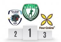 <em>Four Grains</em> ierindojas 3. vietā