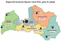 Reģistrētā bezdarba līmenis Latvijā jūnija beigās bija 8,3%