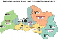 Latvijā nedaudz palielinās reģistrētā bezdarba līmenis