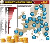 Īrija maksā pabalstu par 182 Latvijā dzīvojošiem bērniem