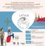 Aicina diasporas jauniešus piedalīties Latvijas Simtgades ceļa kartes izveidē