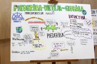 ELA īstenos diasporas līdzdalības veicināšanas projektu