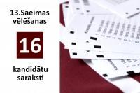 Uz vienu Saeimas deputāta vietu pretendē 15 kandidāti