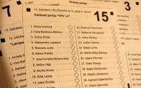 Zaļās salas vēlētāji priekšroku devuši partijai