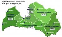 Reģistrētā bezdarba līmenis Latvijā jūnija beigās sasniedzis 8,6%