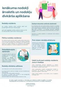 nodoklu_infografika