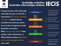 IeM veido inovatīvu QR kodu sistēmu, lai reģistrētu ieceļotājus Covid-19 laikā