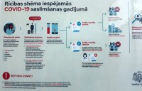 Nav izmaiņu attiecībā uz pašizolāciju Latvijā