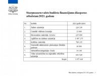 Komisija iepazīstas ar diasporas atbalsta pasākumu plānu 2021.-2023.gadam